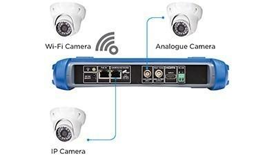 SecuriTEST™ IP