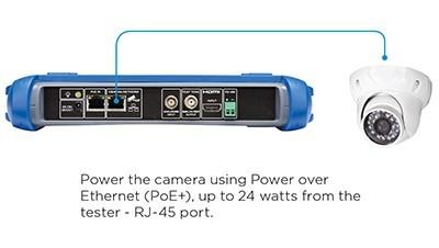 SECURITEST IP